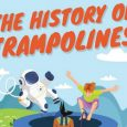 History of Trampoline Featured