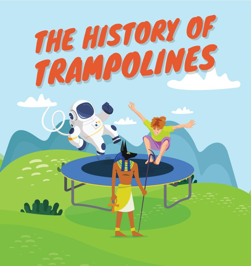 The History of Trampolines Infographic